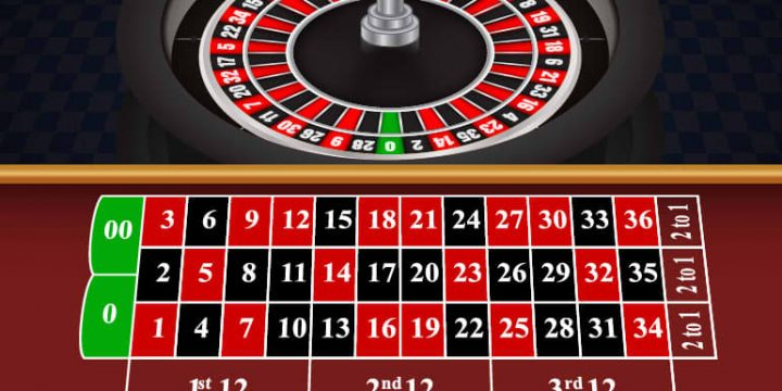 Roulette Versus Every thing